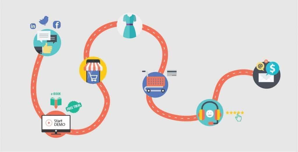 Customer-Journey-Mapping-customer-journey-1024x523