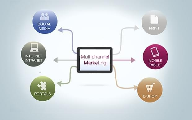 multiplechannels_marketing_W620_H387